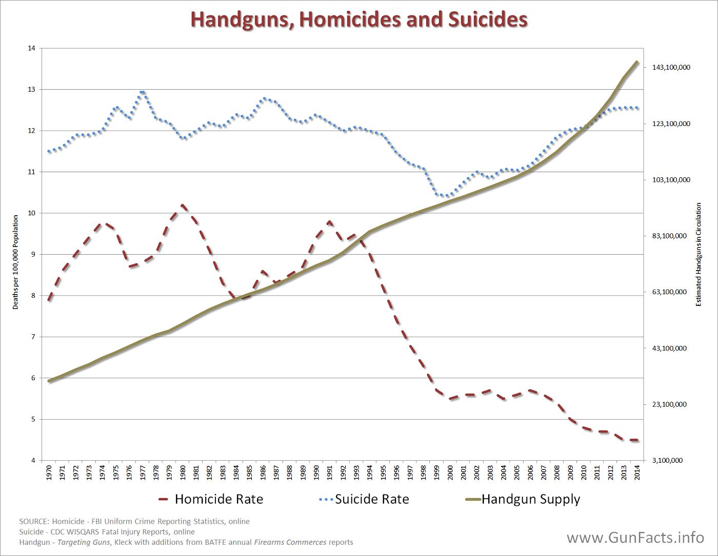 gun facts gun control facts concerning the availability of firearms