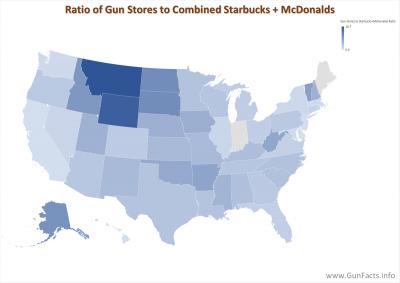 Ratio of Gun Stores to Combined Starbucks + McDonalds