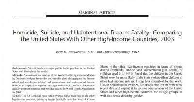 high income countries and guns women