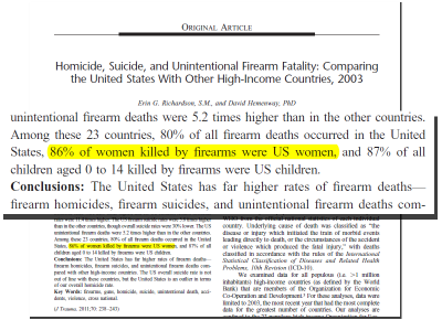 bogus headlines women gun deaths